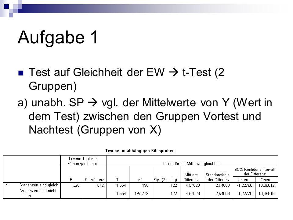 Aufgabe 1 Test auf Gleichheit der EW  t-Test (2 Gruppen)