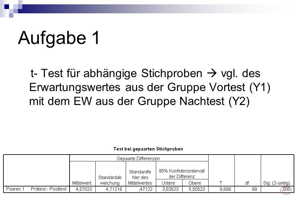 Aufgabe 1 t- Test für abhängige Stichproben  vgl.