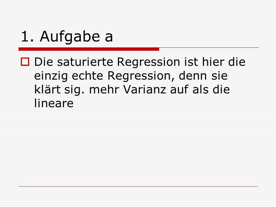 1. Aufgabe a Die saturierte Regression ist hier die einzig echte Regression, denn sie klärt sig.