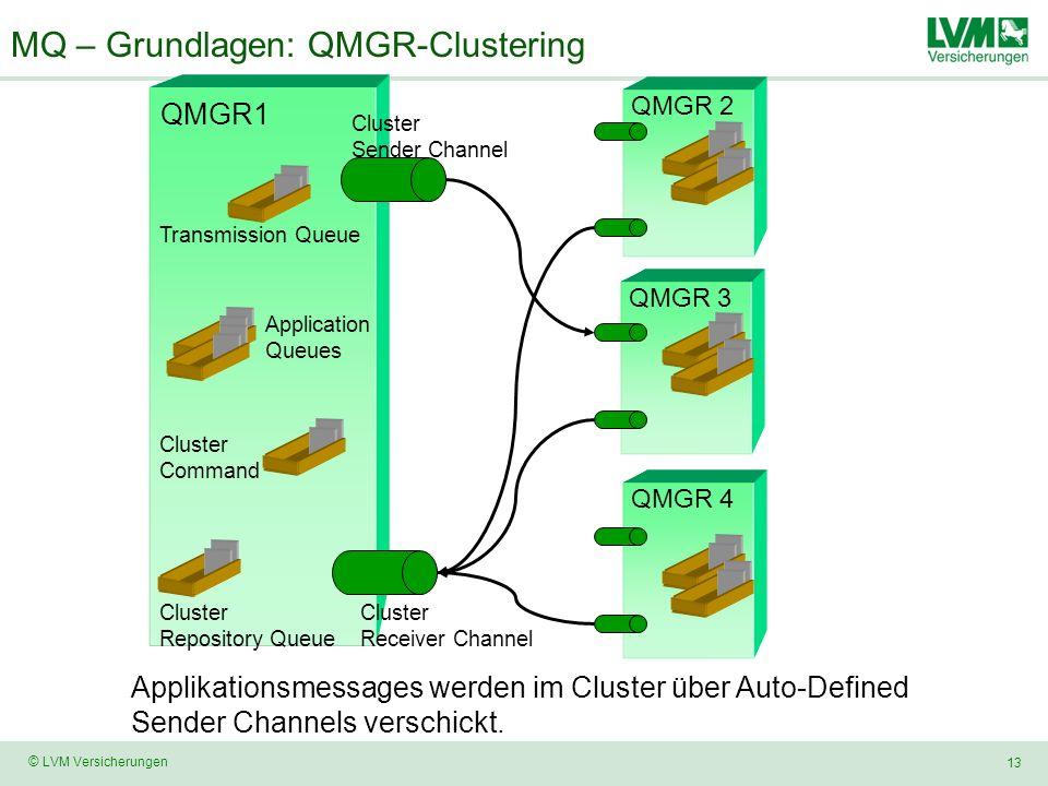 MQ – Grundlagen: QMGR-Clustering
