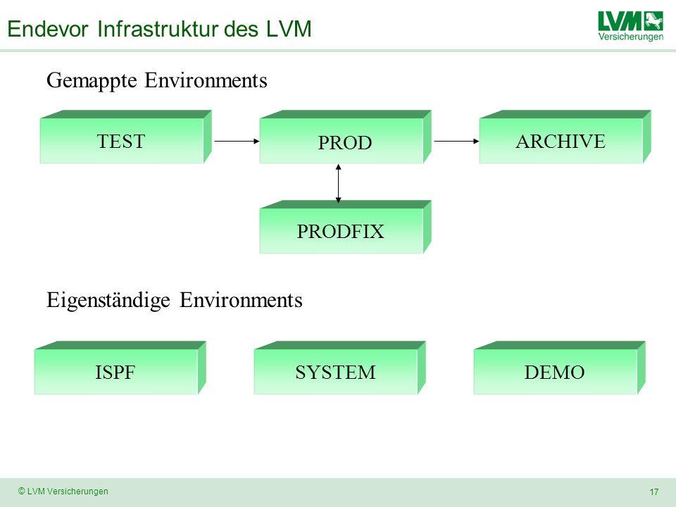 Endevor Infrastruktur des LVM