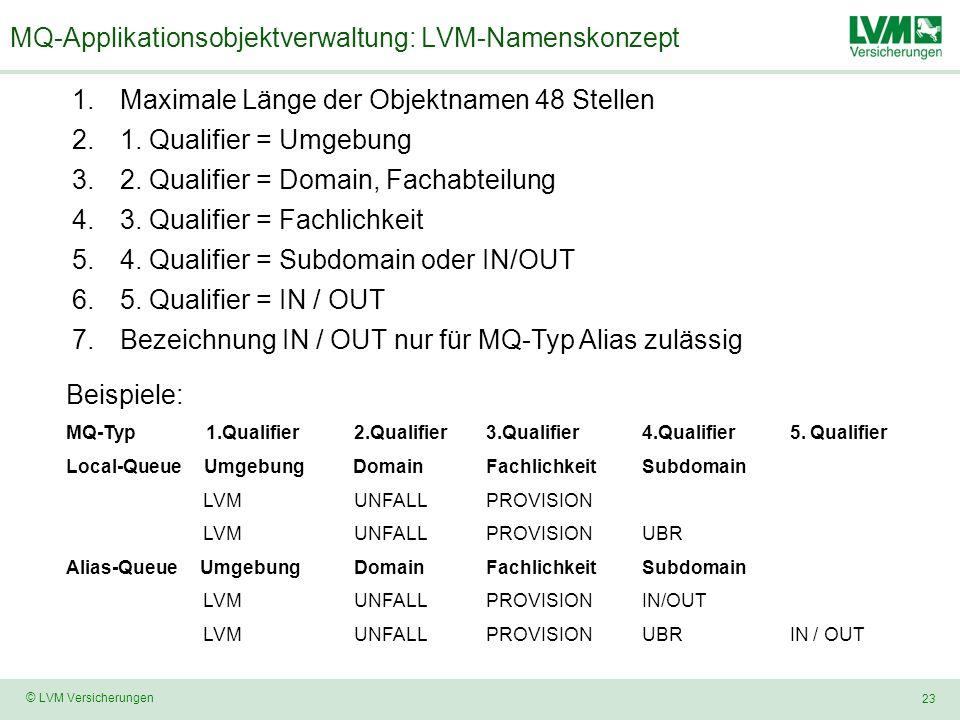 MQ-Applikationsobjektverwaltung: LVM-Namenskonzept