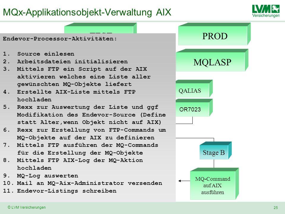 MQx-Applikationsobjekt-Verwaltung AIX