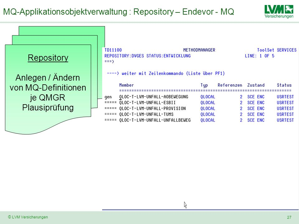 MQ-Applikationsobjektverwaltung : Repository – Endevor - MQ