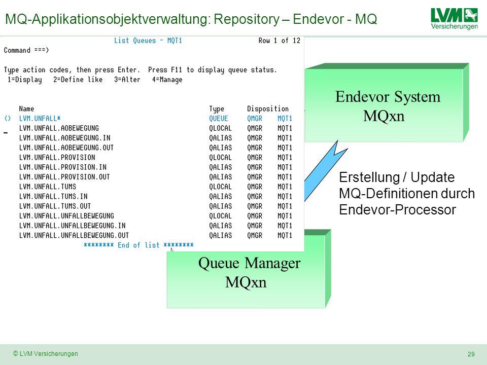 MQ-Applikationsobjektverwaltung: Repository – Endevor - MQ