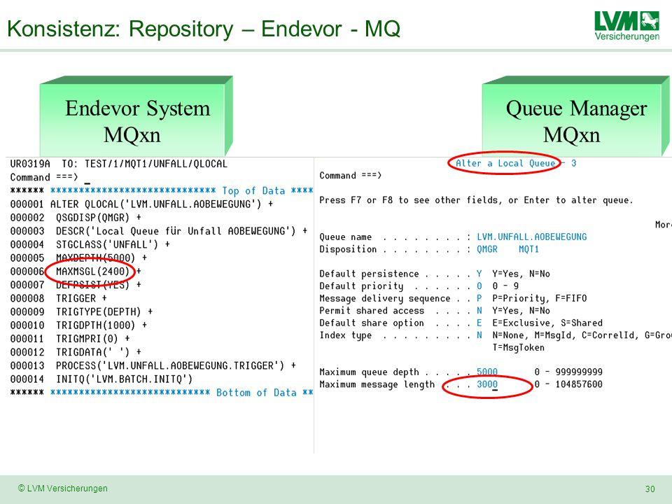 Konsistenz: Repository – Endevor - MQ