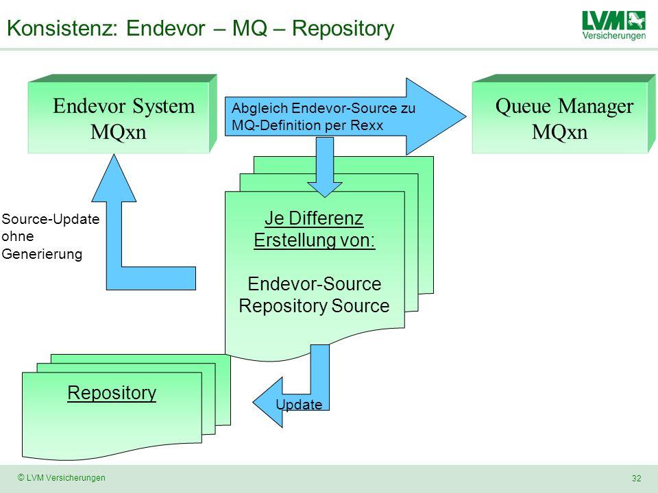 Konsistenz: Endevor – MQ – Repository
