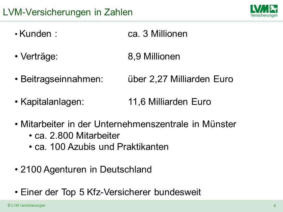 LVM-Versicherungen in Zahlen