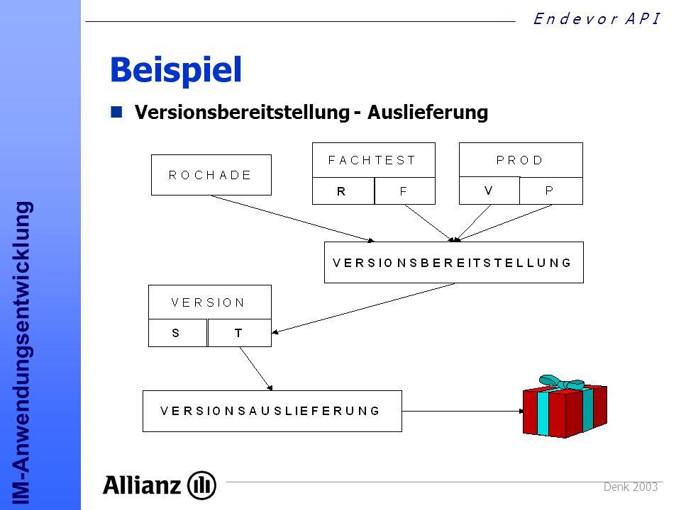 Beispiel Versionsbereitstellung - Auslieferung Denk 2003