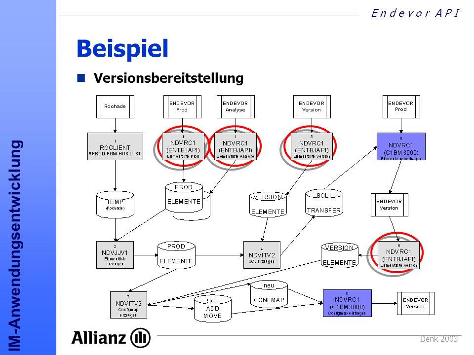 Beispiel Versionsbereitstellung Denk 2003