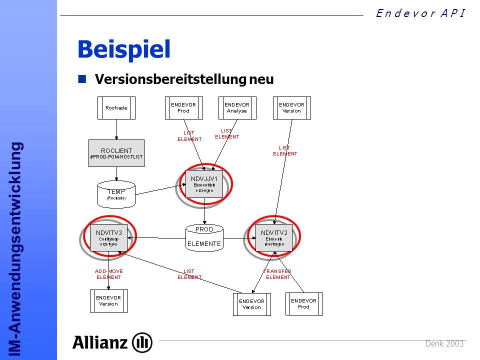 Beispiel Versionsbereitstellung neu Denk 2003