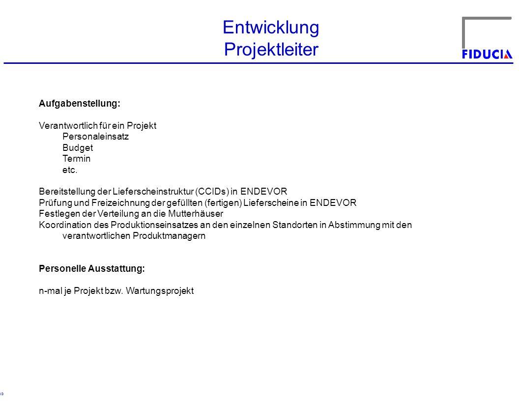 Entwicklung Projektleiter Aufgabenstellung: