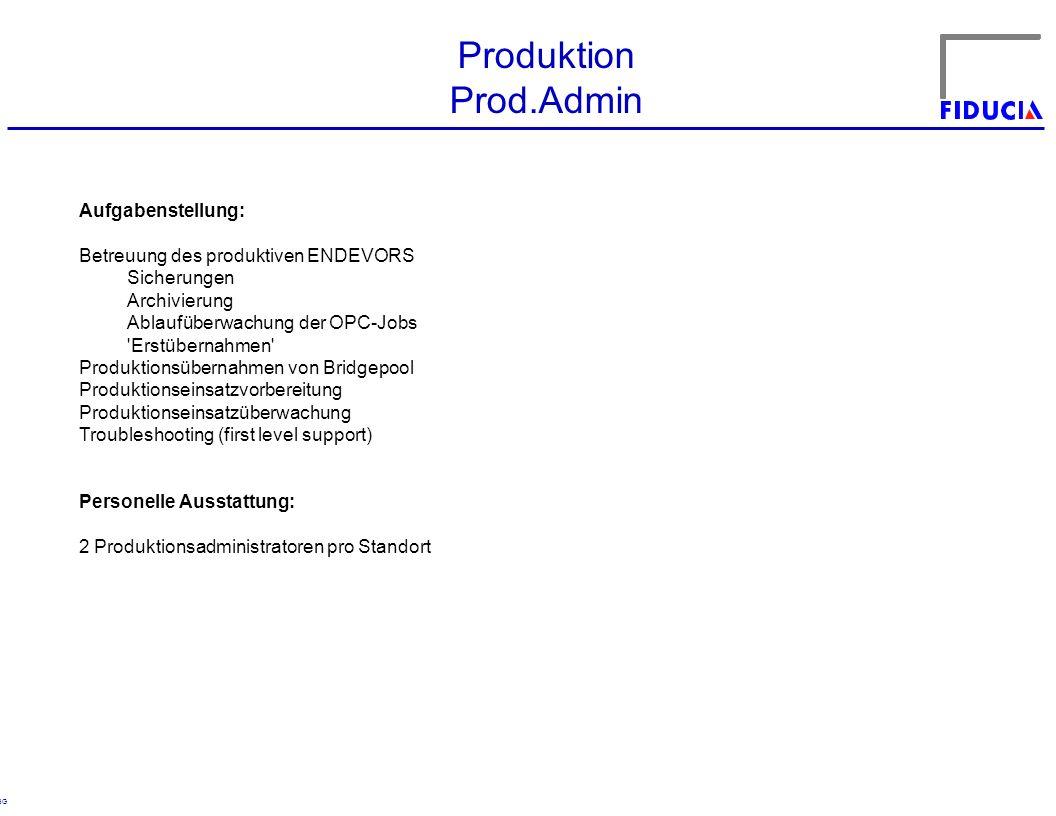 Produktion Prod.Admin Aufgabenstellung: