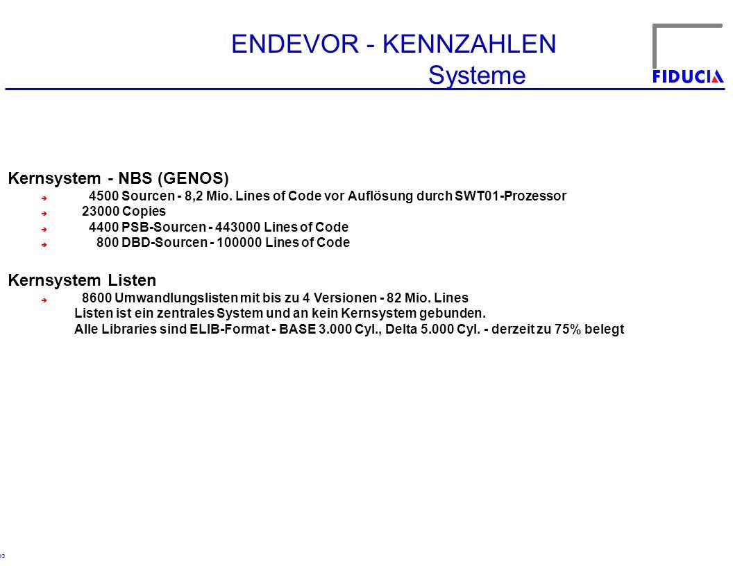 ENDEVOR - KENNZAHLEN Systeme Kernsystem - NBS (GENOS)