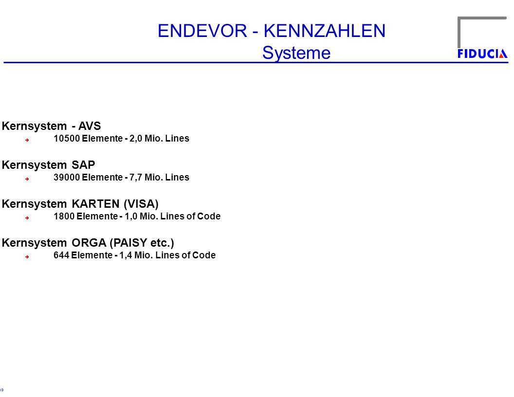 ENDEVOR - KENNZAHLEN Systeme Kernsystem - AVS Kernsystem SAP