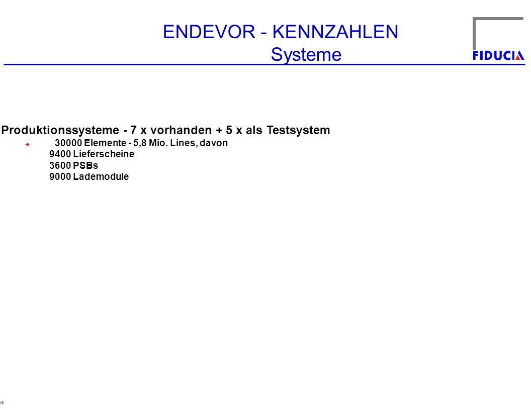 ENDEVOR - KENNZAHLEN Systeme