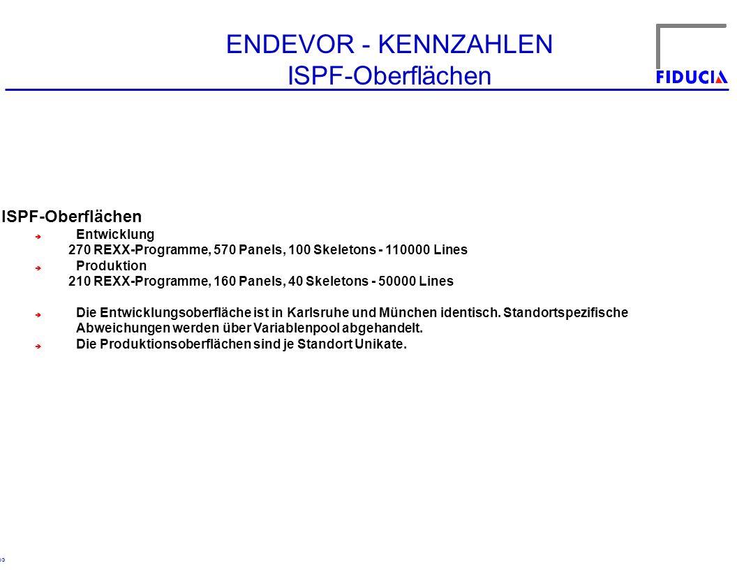 ENDEVOR - KENNZAHLEN ISPF-Oberflächen ISPF-Oberflächen Entwicklung