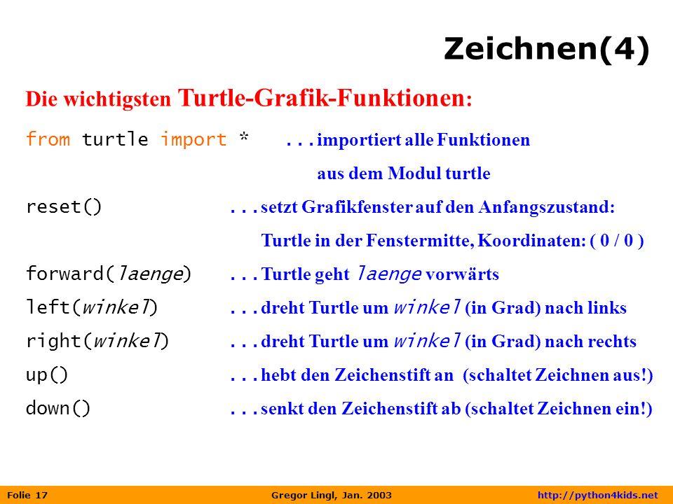 Zeichnen(4) Die wichtigsten Turtle-Grafik-Funktionen: