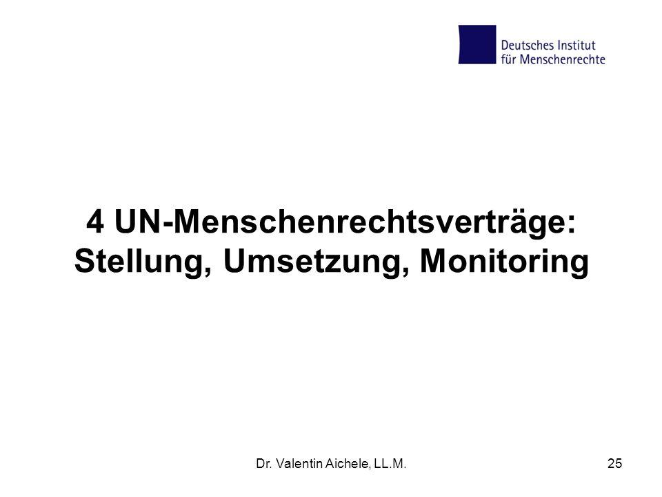 4 UN-Menschenrechtsverträge: Stellung, Umsetzung, Monitoring