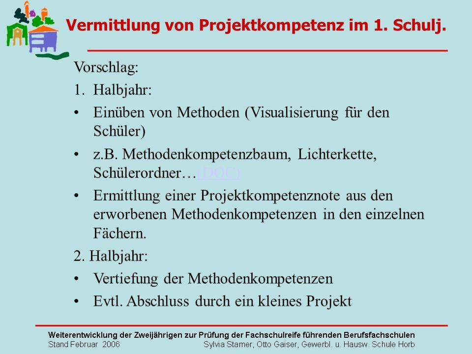 Vermittlung von Projektkompetenz im 1. Schulj.