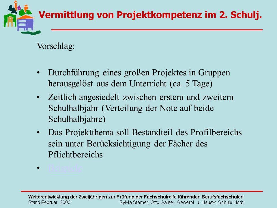 Vermittlung von Projektkompetenz im 2. Schulj.