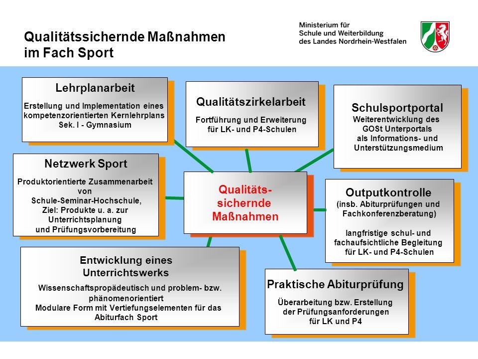 Qualitätssichernde Maßnahmen im Fach Sport