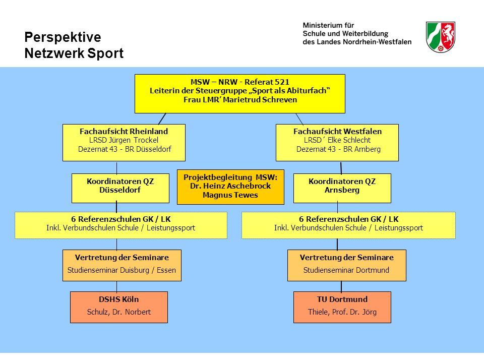 Perspektive Netzwerk Sport