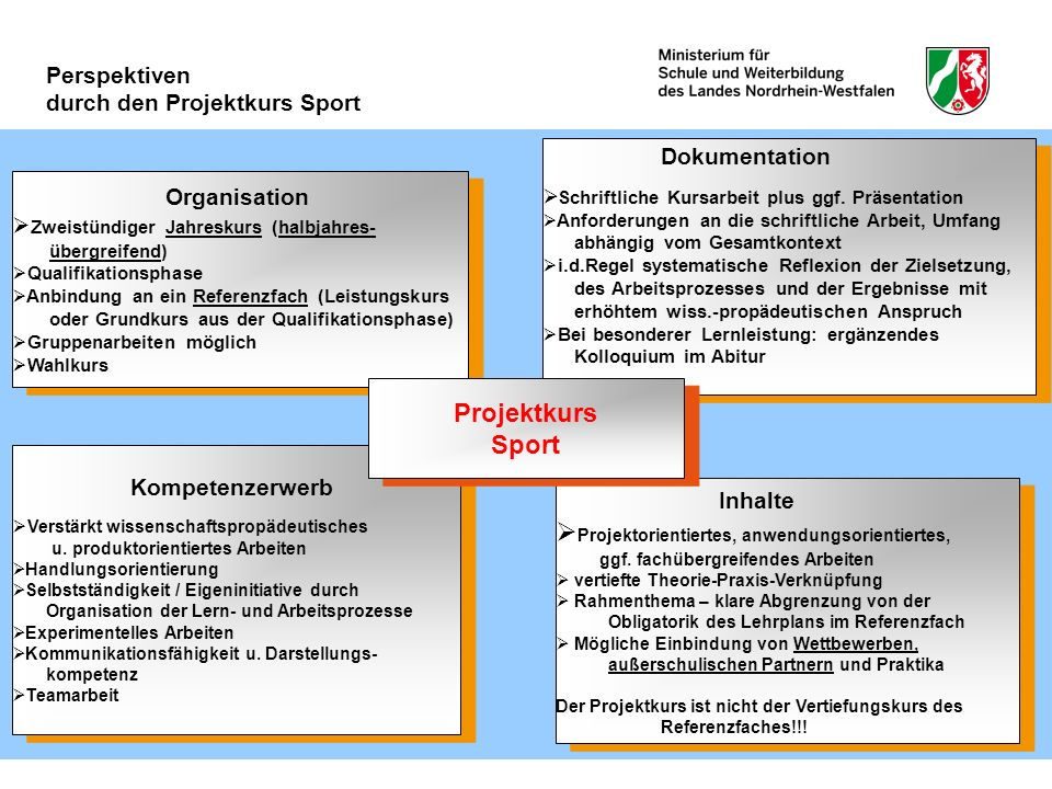 Perspektiven durch den Projektkurs Sport