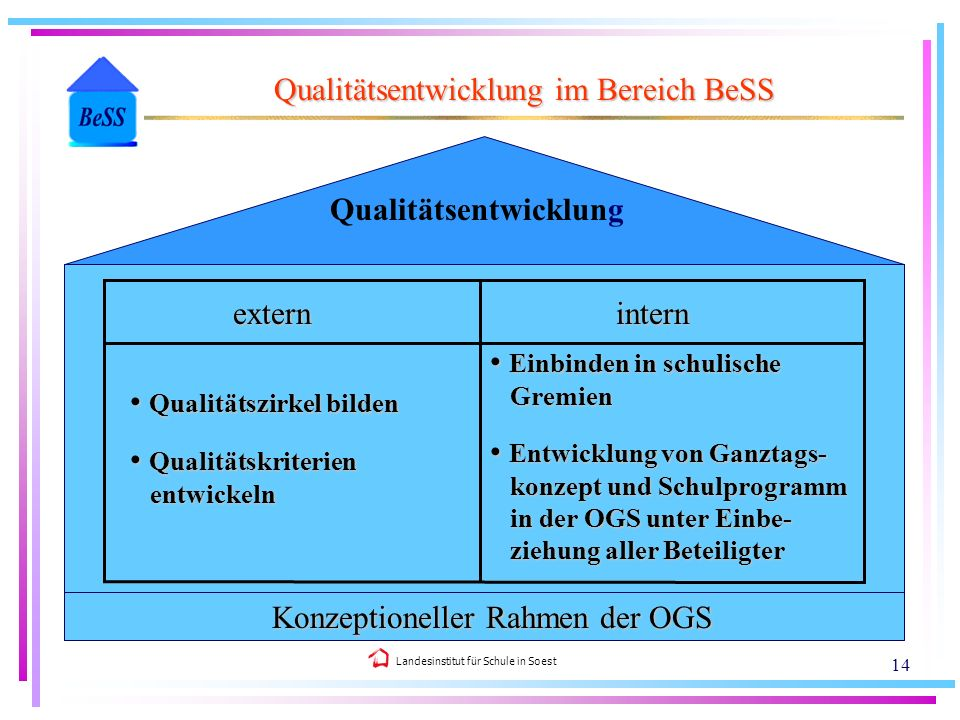 Qualitätsentwicklung im Bereich BeSS