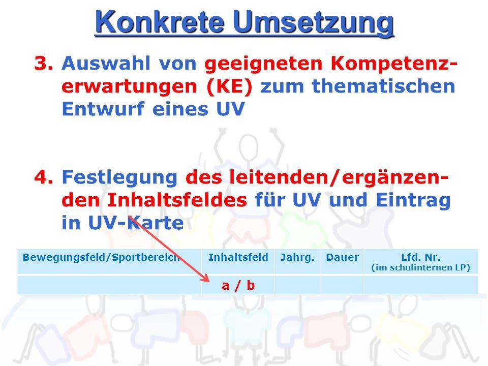 Konkrete Umsetzung Auswahl von geeigneten Kompetenz-erwartungen (KE) zum thematischen Entwurf eines UV.