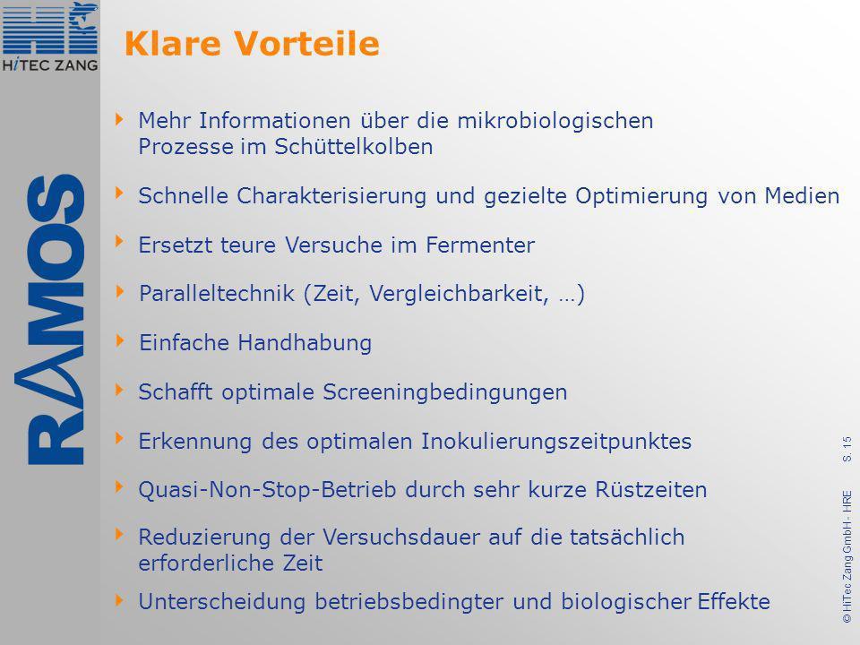 Klare Vorteile Mehr Informationen über die mikrobiologischen