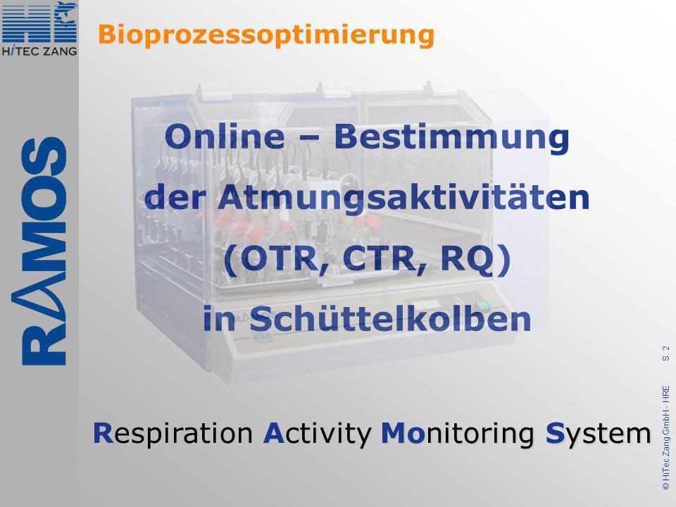 Online – Bestimmung der Atmungsaktivitäten