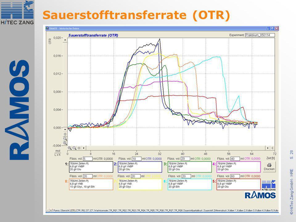 Sauerstofftransferrate (OTR)