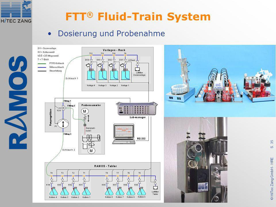 FTT® Fluid-Train System