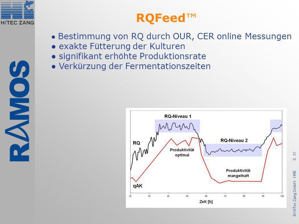 RQFeed™ exakte Fütterung der Kulturen