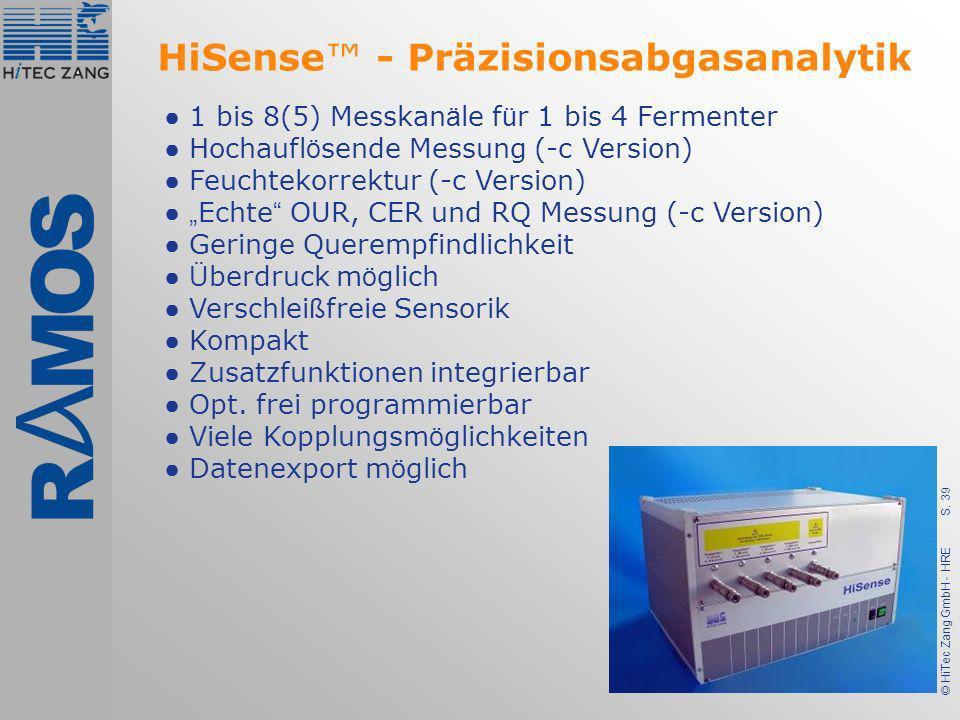 HiSense™ - Präzisionsabgasanalytik