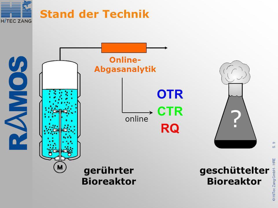 OTR CTR RQ Stand der Technik gerührter Bioreaktor geschüttelter