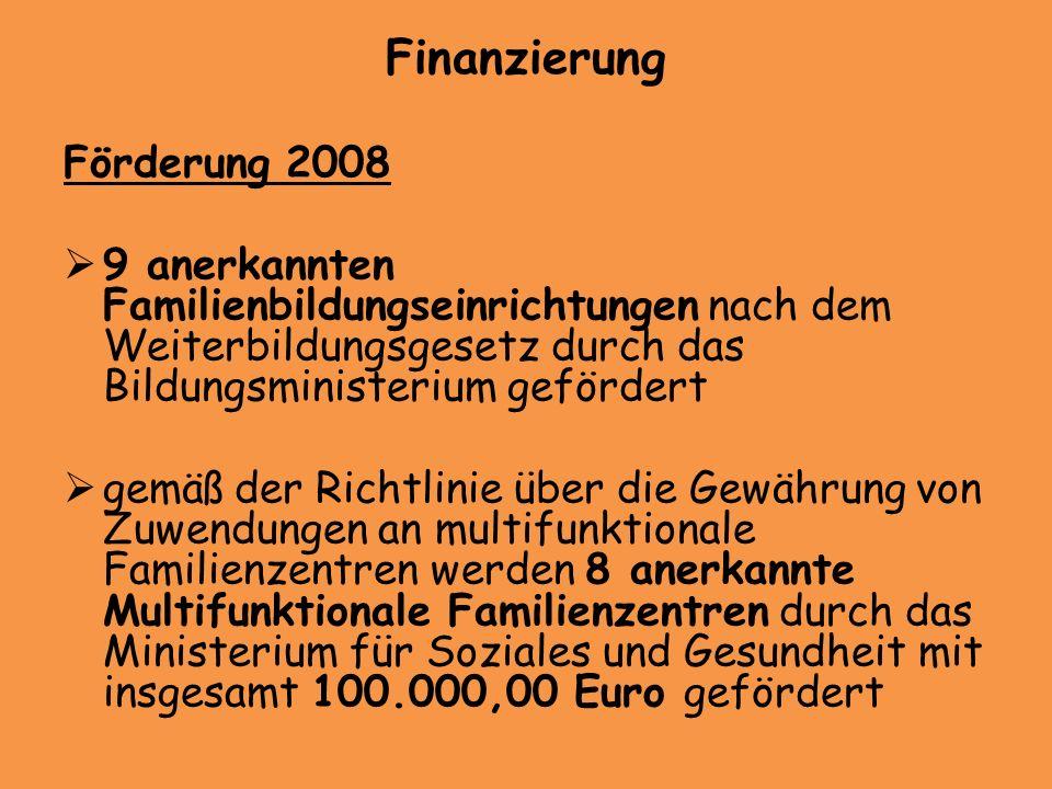 Finanzierung Förderung 2008