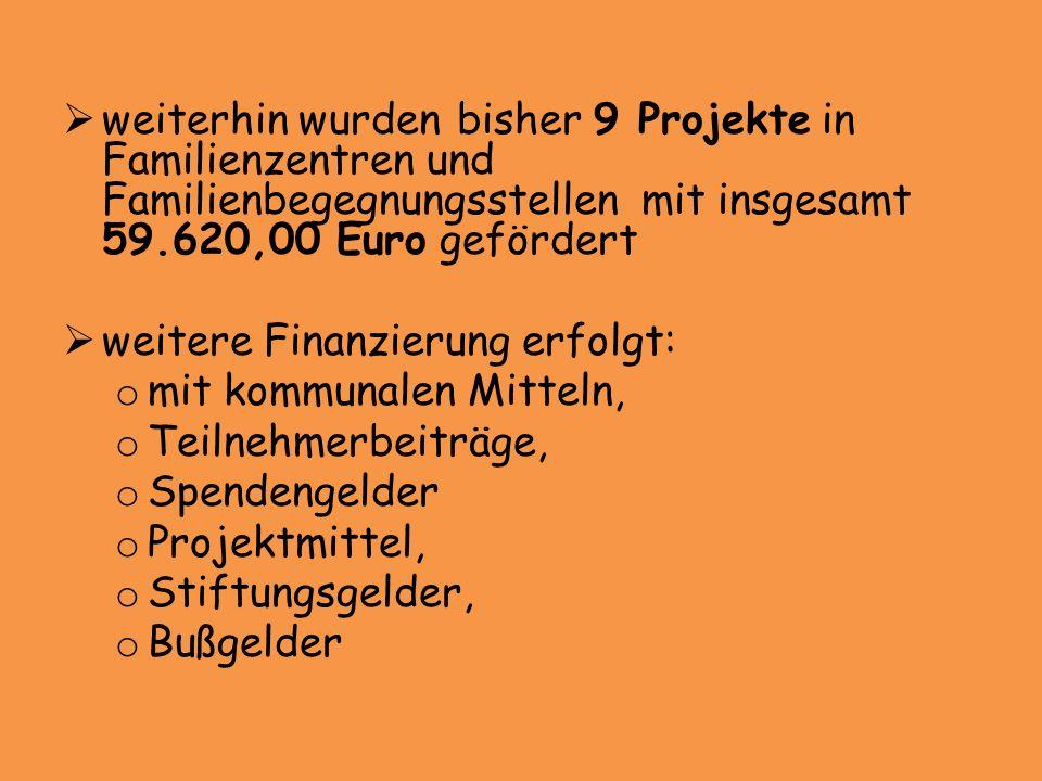 weiterhin wurden bisher 9 Projekte in Familienzentren und Familienbegegnungsstellen mit insgesamt 59.620,00 Euro gefördert