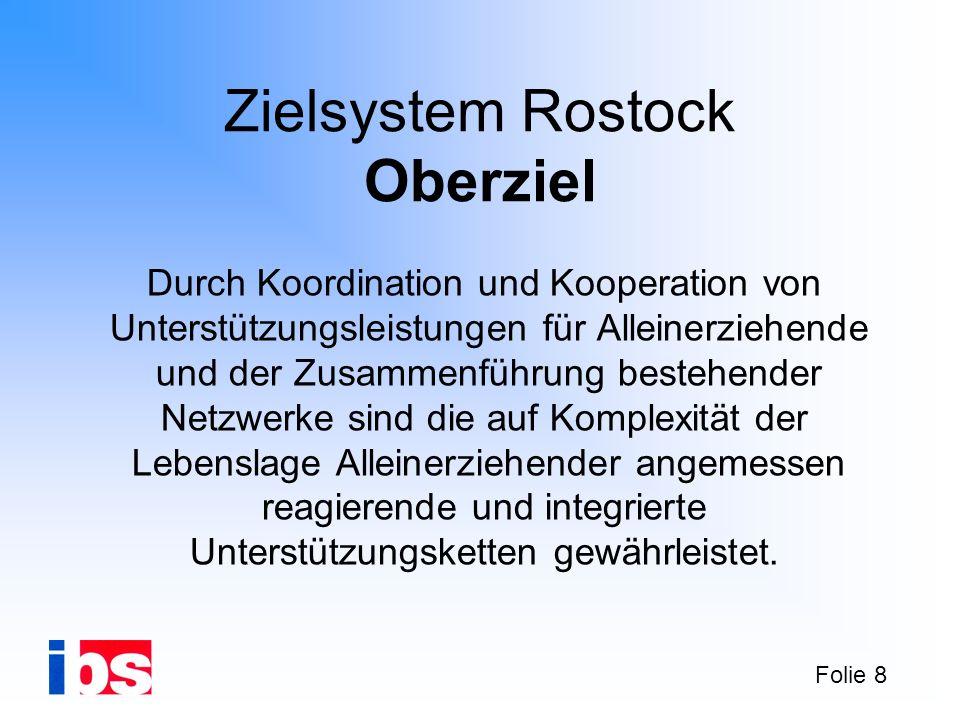 Zielsystem Rostock Oberziel