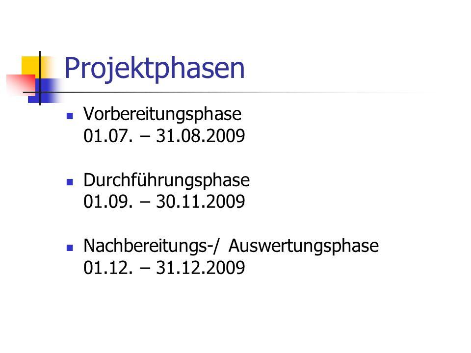 Projektphasen Vorbereitungsphase 01.07. – 31.08.2009