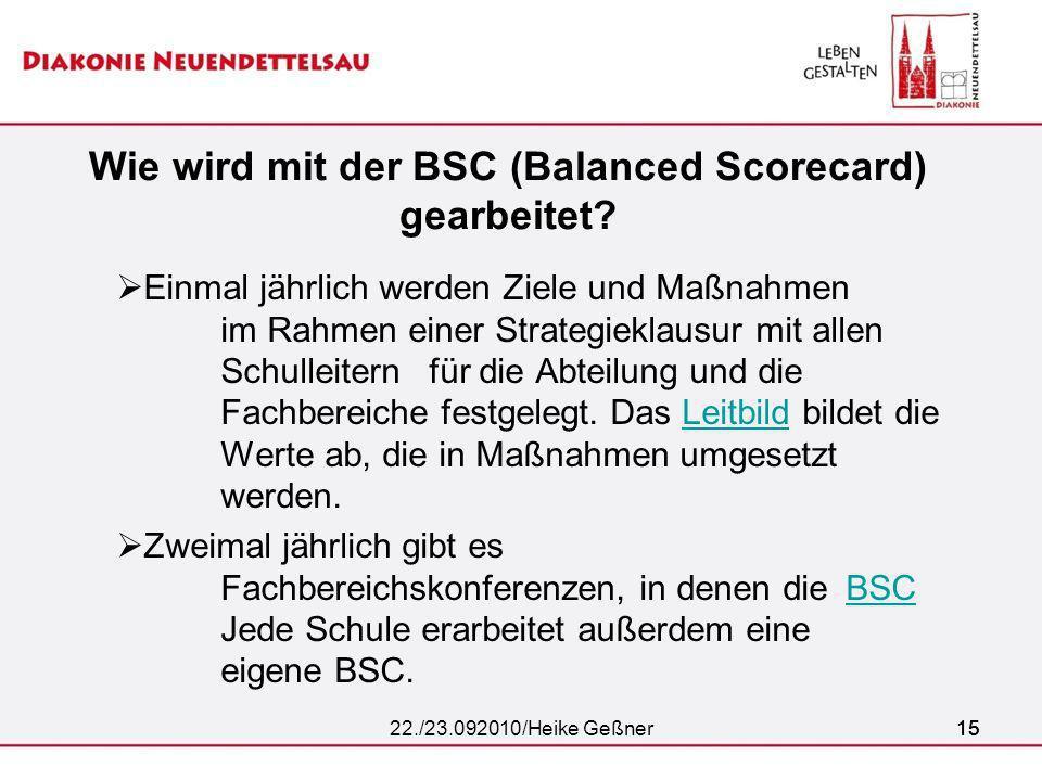 Wie wird mit der BSC (Balanced Scorecard) gearbeitet