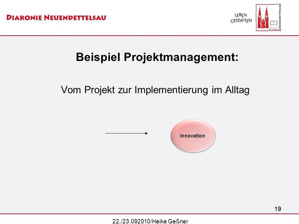 Beispiel Projektmanagement: