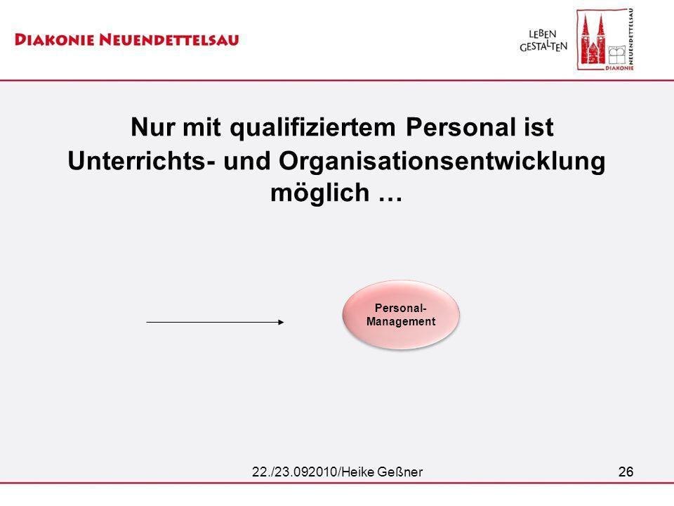 Nur mit qualifiziertem Personal ist Unterrichts- und Organisationsentwicklung möglich …