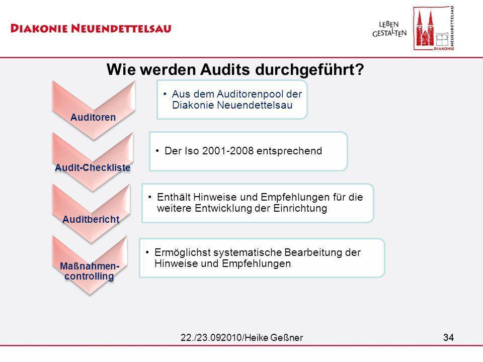 Wie werden Audits durchgeführt