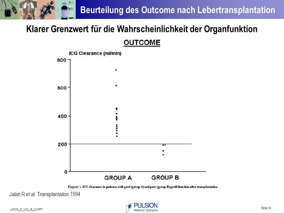 Beurteilung des Outcome nach Lebertransplantation