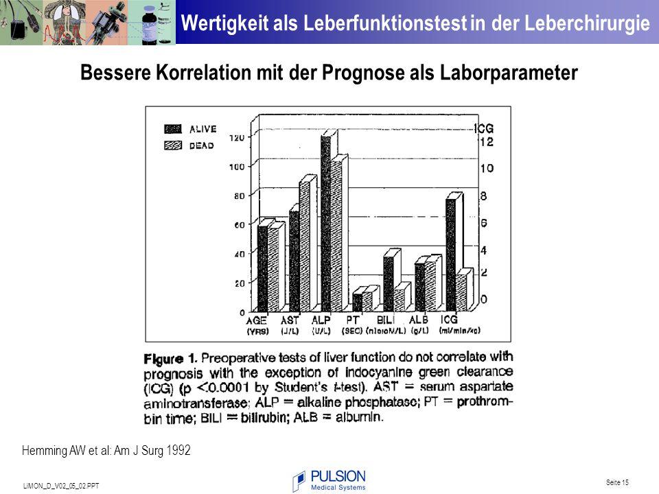 Wertigkeit als Leberfunktionstest in der Leberchirurgie