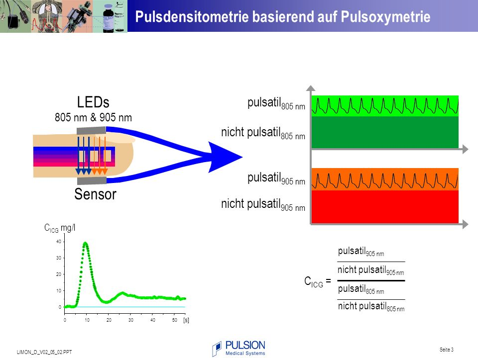 Pulsdensitometrie basierend auf Pulsoxymetrie