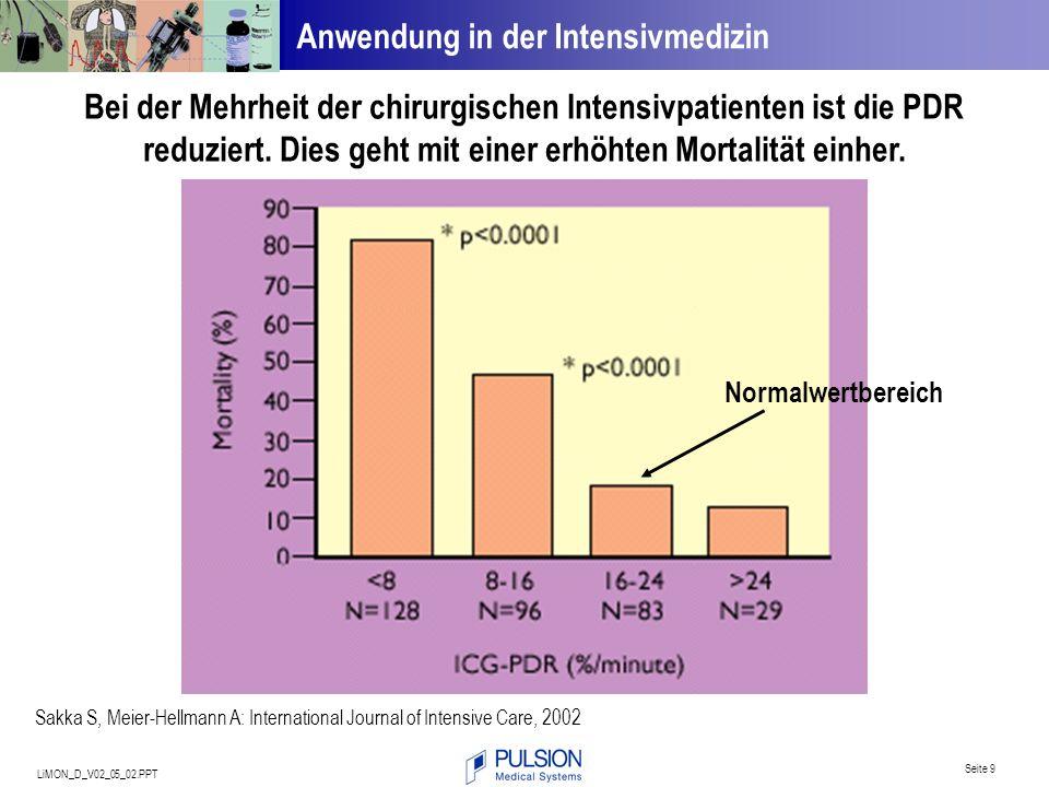 Anwendung in der Intensivmedizin