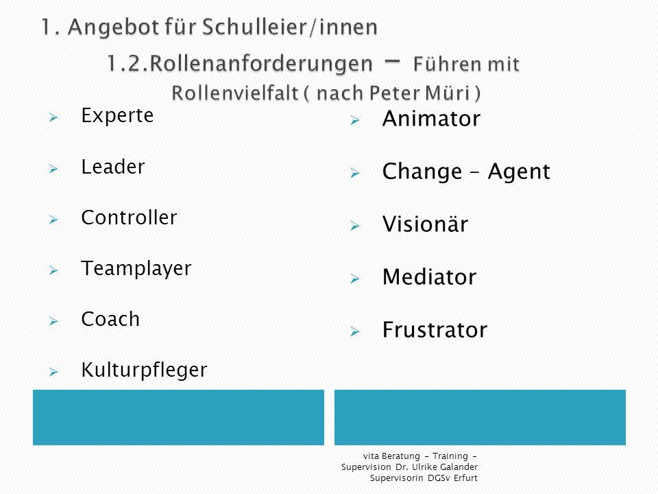 1. Angebot für Schulleier/innen 1.2.Rollenanforderungen - Führen mit Rollenvielfalt ( nach Peter Müri )